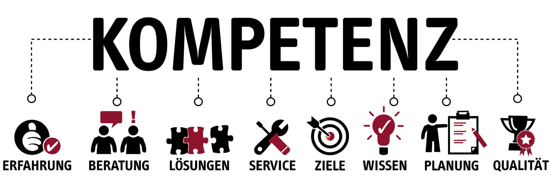 Immobilienvermittlung - Unsere Kompetenz